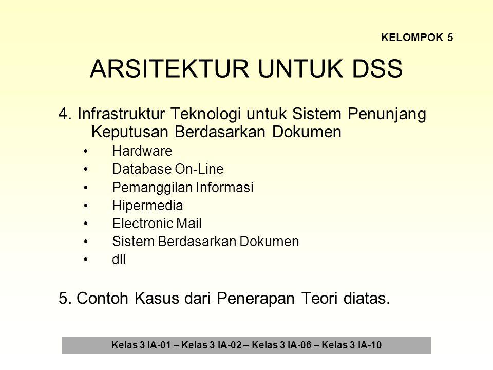 ARSITEKTUR UNTUK DSS 4. Infrastruktur Teknologi untuk Sistem Penunjang Keputusan Berdasarkan Dokumen Hardware Database On-Line Pemanggilan Informasi H