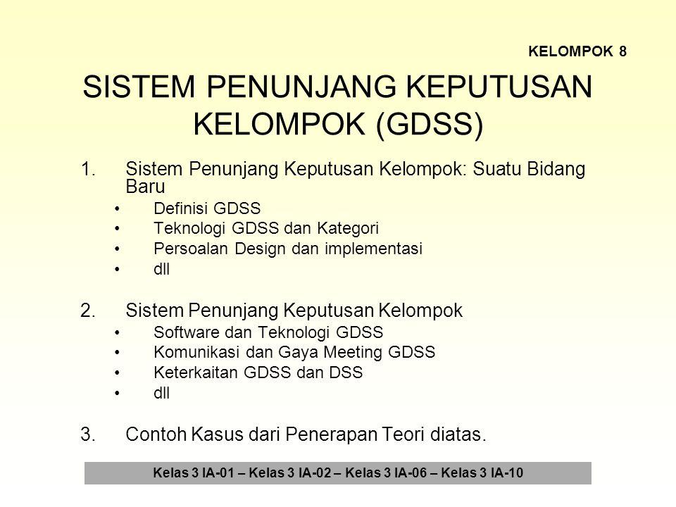 SISTEM PENUNJANG KEPUTUSAN KELOMPOK (GDSS) 1.Sistem Penunjang Keputusan Kelompok: Suatu Bidang Baru Definisi GDSS Teknologi GDSS dan Kategori Persoala