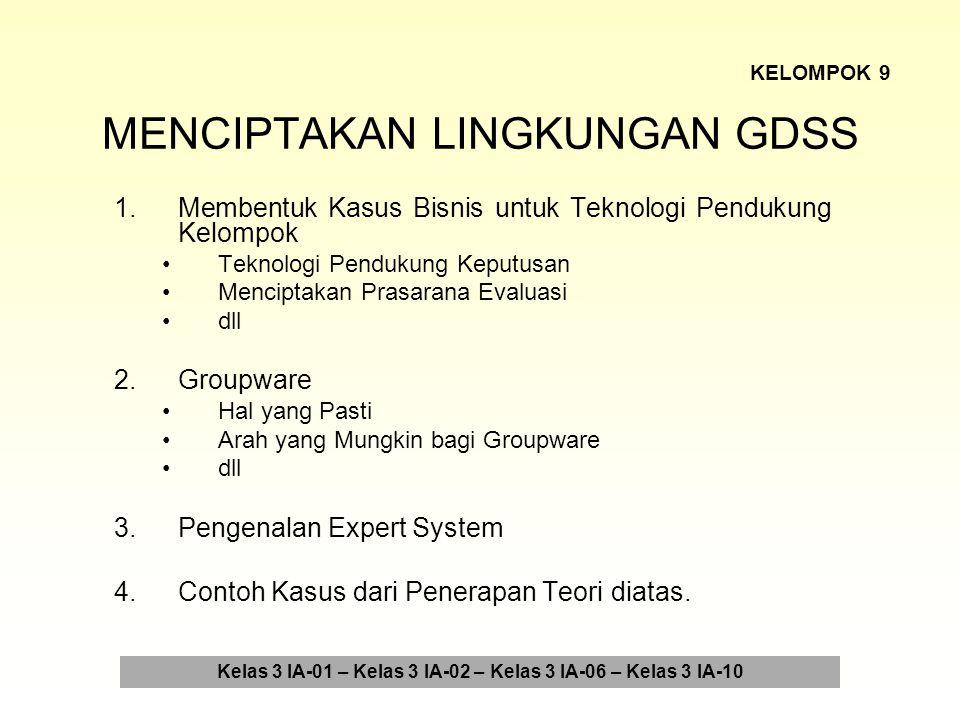 MENCIPTAKAN LINGKUNGAN GDSS 1.Membentuk Kasus Bisnis untuk Teknologi Pendukung Kelompok Teknologi Pendukung Keputusan Menciptakan Prasarana Evaluasi d