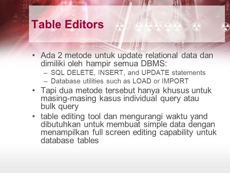 Table Editors Ada 2 metode untuk update relational data dan dimiliki oleh hampir semua DBMS: –SQL DELETE, INSERT, and UPDATE statements –Database util