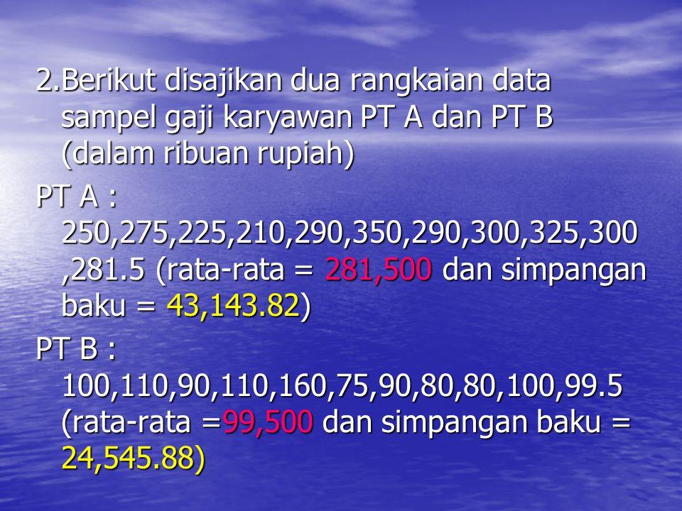 2.Berikut disajikan dua rangkaian data sampel gaji karyawan PT A dan PT B (dalam ribuan rupiah) PT A : 250,275,225,210,290,350,290,300,325,300,281.5 (