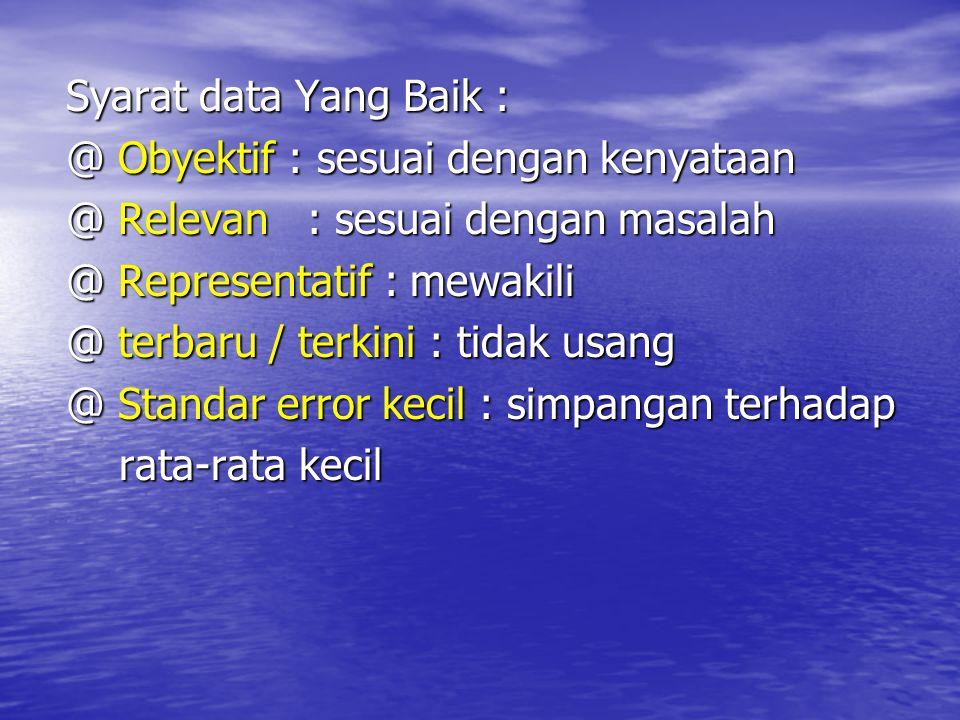 Syarat data Yang Baik : @ Obyektif : sesuai dengan kenyataan @ Relevan : sesuai dengan masalah @ Representatif : mewakili @ terbaru / terkini : tidak