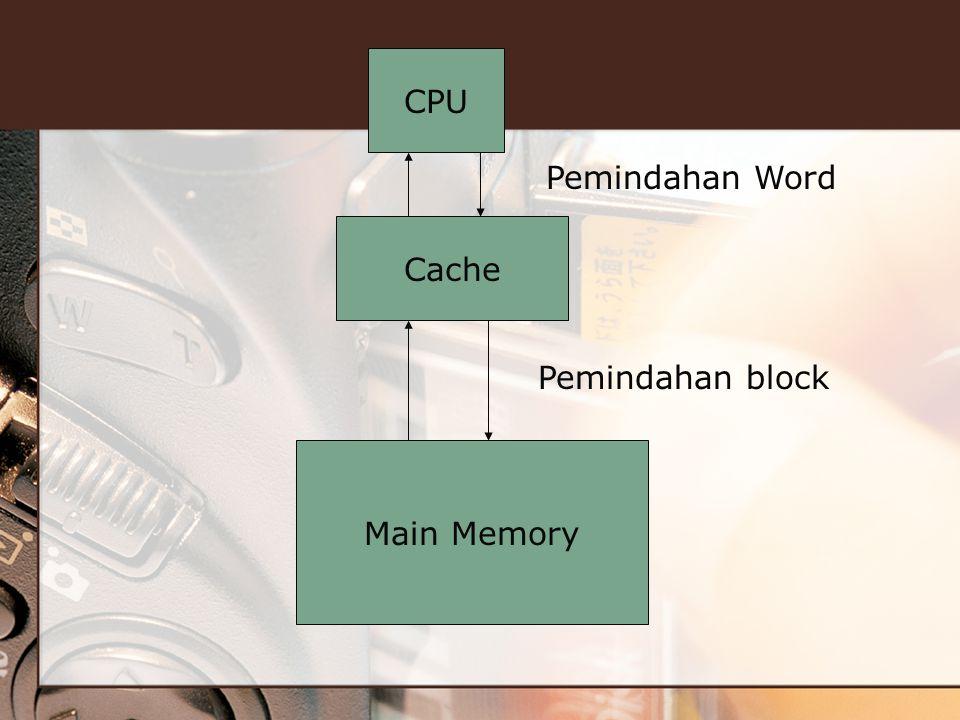 CPU Cache Main Memory Pemindahan Word Pemindahan block