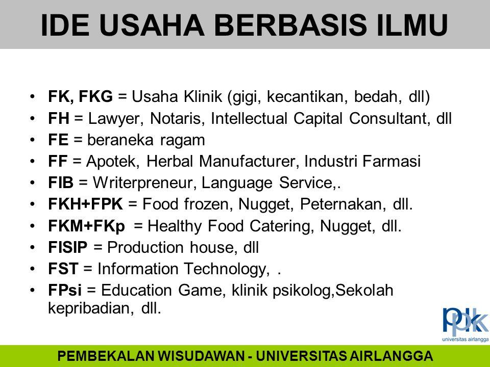 IDE USAHA BERBASIS ILMU FK, FKG = Usaha Klinik (gigi, kecantikan, bedah, dll) FH = Lawyer, Notaris, Intellectual Capital Consultant, dll FE = beraneka