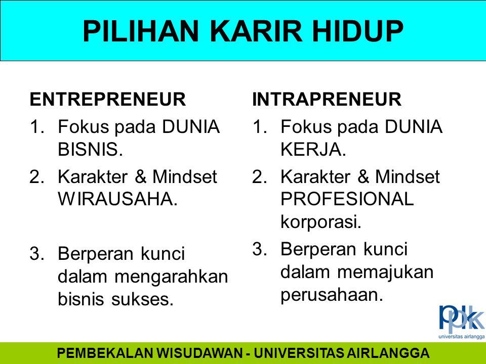 PILIHAN KARIR HIDUP ENTREPRENEUR 1.Fokus pada DUNIA BISNIS. 2.Karakter & Mindset WIRAUSAHA. 3. Berperan kunci dalam mengarahkan bisnis sukses. INTRAPR