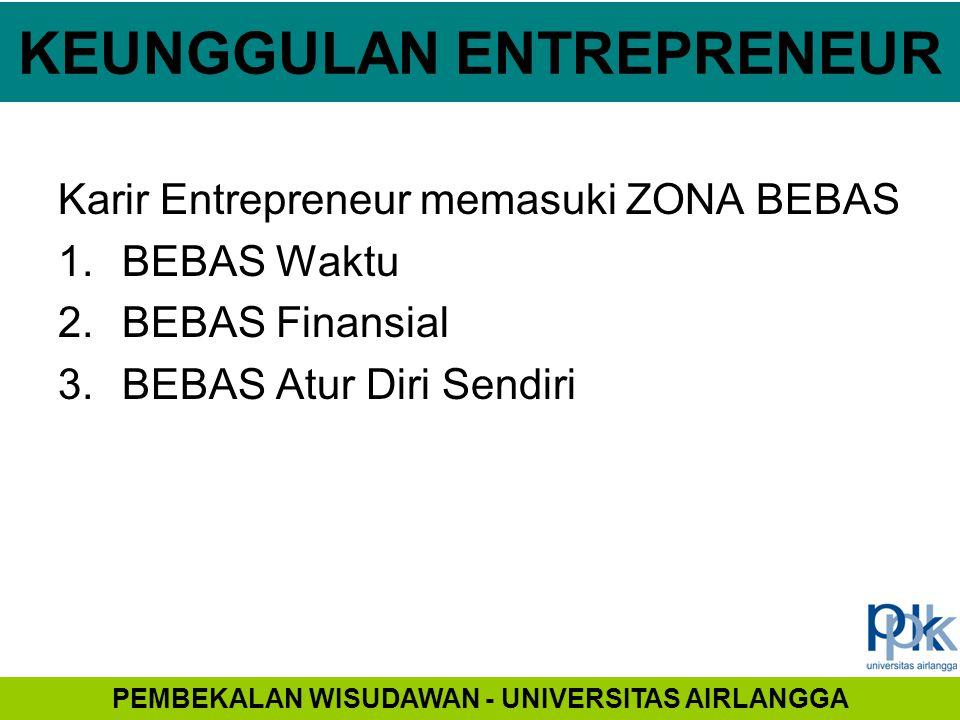 KEUNGGULAN ENTREPRENEUR Karir Entrepreneur memasuki ZONA BEBAS 1.BEBAS Waktu 2.BEBAS Finansial 3.BEBAS Atur Diri Sendiri PEMBEKALAN WISUDAWAN - UNIVER