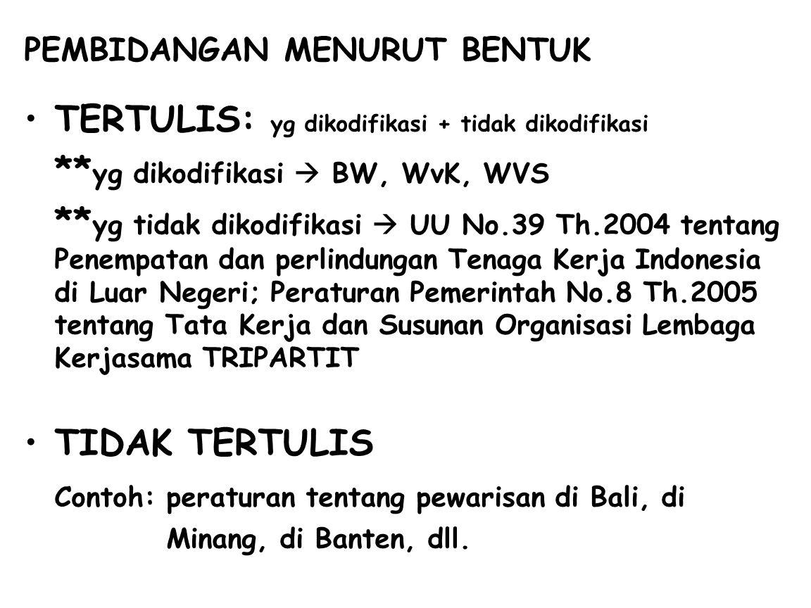 PEMBIDANGAN MENURUT BENTUK TERTULIS: yg dikodifikasi + tidak dikodifikasi ** yg dikodifikasi  BW, WvK, WVS ** yg tidak dikodifikasi  UU No.39 Th.2004 tentang Penempatan dan perlindungan Tenaga Kerja Indonesia di Luar Negeri; Peraturan Pemerintah No.8 Th.2005 tentang Tata Kerja dan Susunan Organisasi Lembaga Kerjasama TRIPARTIT TIDAK TERTULIS Contoh: peraturan tentang pewarisan di Bali, di Minang, di Banten, dll.