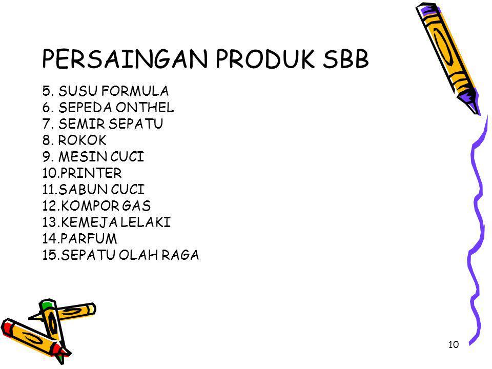 10 PERSAINGAN PRODUK SBB 5.SUSU FORMULA 6. SEPEDA ONTHEL 7.