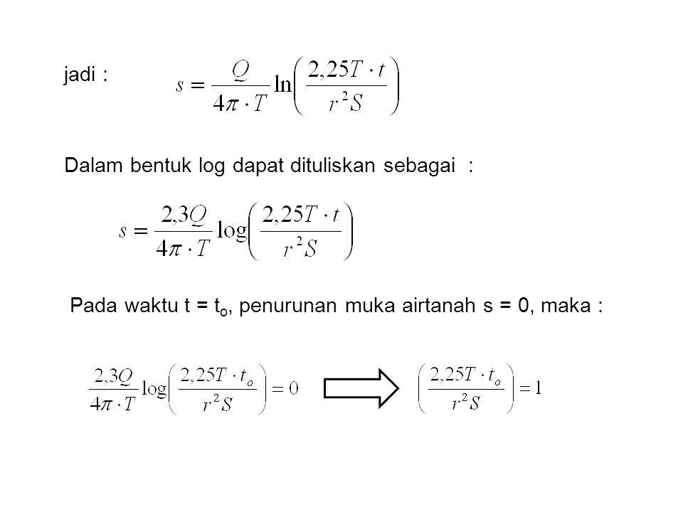 jadi : Dalam bentuk log dapat dituliskan sebagai : Pada waktu t = t o, penurunan muka airtanah s = 0, maka :