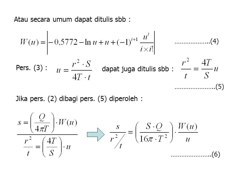-Penurunan Residual (s') dapat dihitung dengan anggapan pemompaan diteruskan pada sumur dengan debit Q, dan sejak t henti dioperasikan pemompaan pada sumur dengan debit –Q (dimana Q – Q = 0 artinya pemompaan dihentikan) -Selanjutnya t = t henti + t' - Persamaannya : Pompa semula Pompa baru