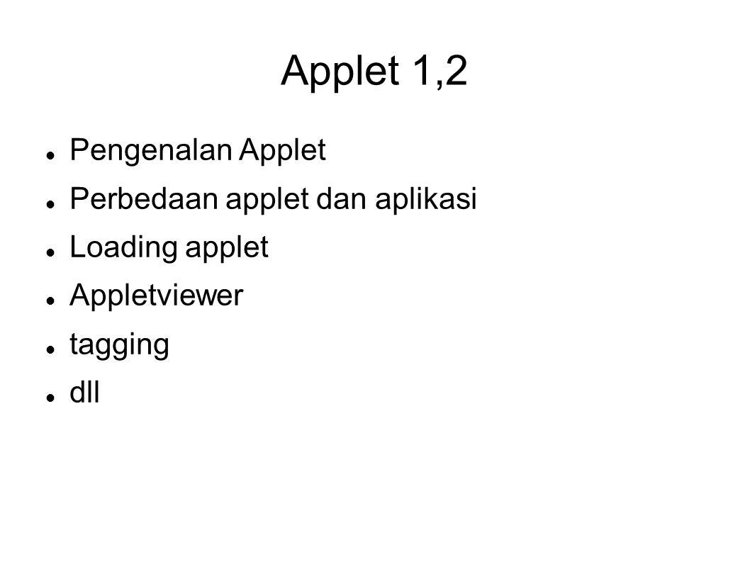 Applet 1,2 Pengenalan Applet Perbedaan applet dan aplikasi Loading applet Appletviewer tagging dll