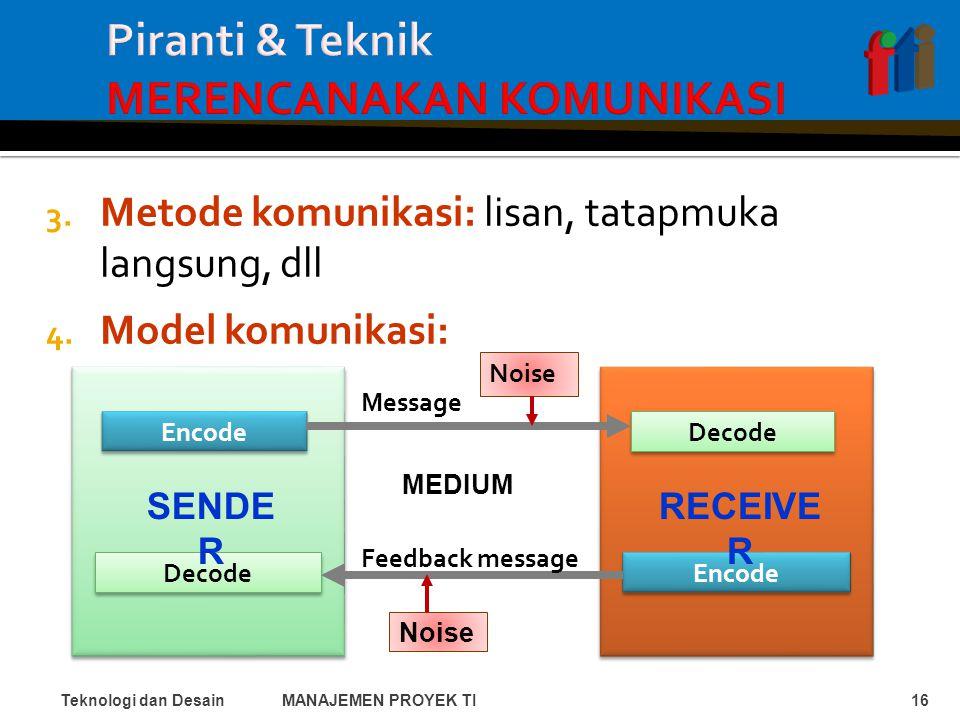 3. Metode komunikasi: lisan, tatapmuka langsung, dll 4.