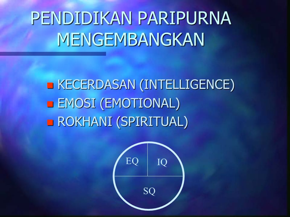 PENDIDIKAN PARIPURNA MENGEMBANGKAN n KECERDASAN (INTELLIGENCE) n EMOSI (EMOTIONAL) n ROKHANI (SPIRITUAL) SQ EQ IQ