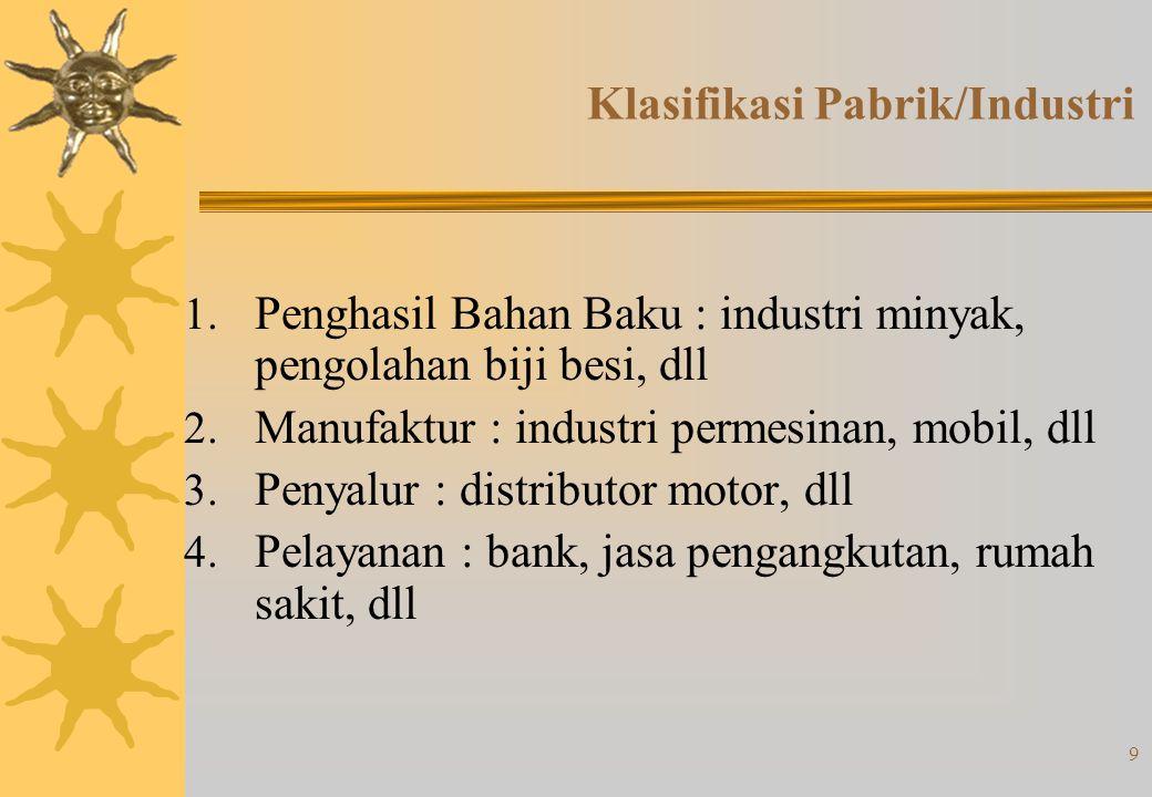 9 Klasifikasi Pabrik/Industri 1.