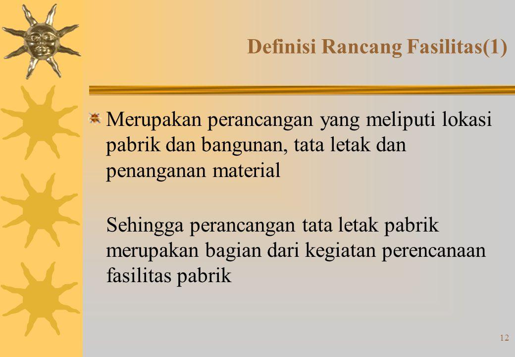 12 Definisi Rancang Fasilitas(1) Merupakan perancangan yang meliputi lokasi pabrik dan bangunan, tata letak dan penanganan material Sehingga perancangan tata letak pabrik merupakan bagian dari kegiatan perencanaan fasilitas pabrik