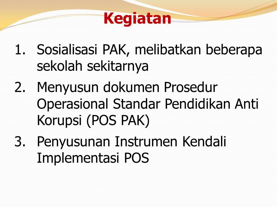 Kegiatan 1.Sosialisasi PAK, melibatkan beberapa sekolah sekitarnya 2.Menyusun dokumen Prosedur Operasional Standar Pendidikan Anti Korupsi (POS PAK) 3