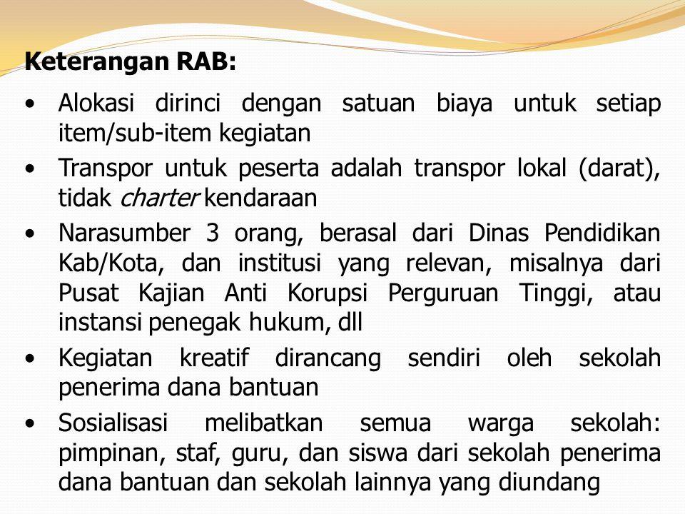 Keterangan RAB: Alokasi dirinci dengan satuan biaya untuk setiap item/sub-item kegiatan Transpor untuk peserta adalah transpor lokal (darat), tidak ch