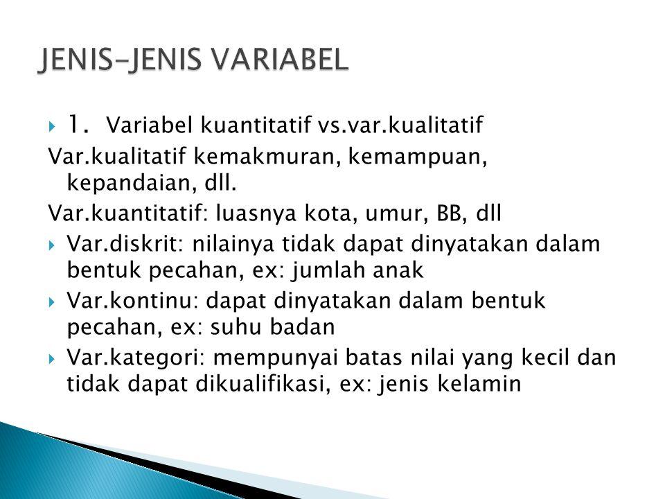  1.Variabel kuantitatif vs.var.kualitatif Var.kualitatif kemakmuran, kemampuan, kepandaian, dll.