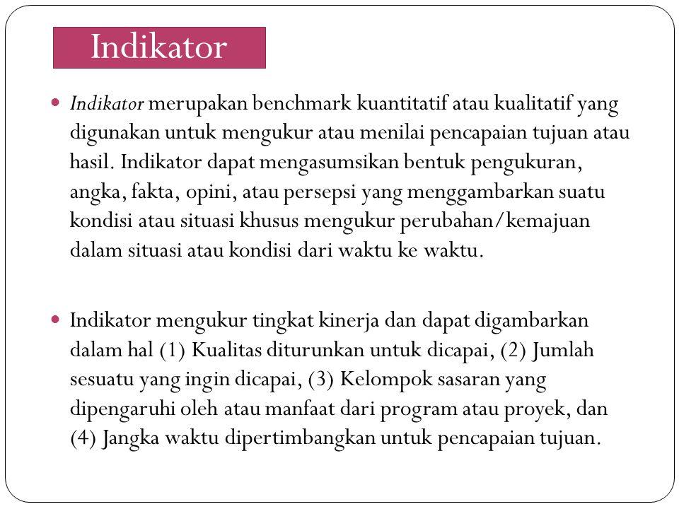 Indikator merupakan benchmark kuantitatif atau kualitatif yang digunakan untuk mengukur atau menilai pencapaian tujuan atau hasil. Indikator dapat men
