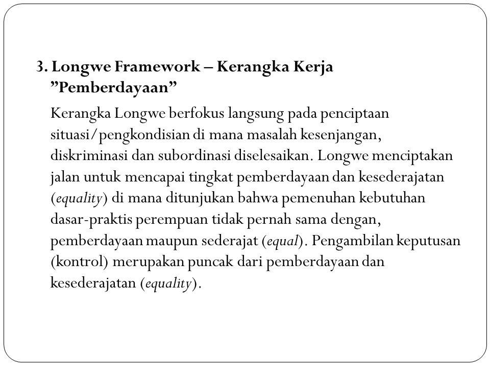 """3. Longwe Framework – Kerangka Kerja """"Pemberdayaan"""" Kerangka Longwe berfokus langsung pada penciptaan situasi/pengkondisian di mana masalah kesenjanga"""