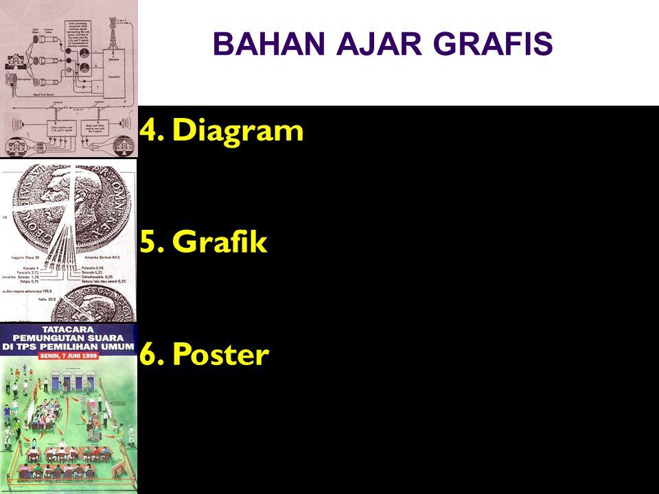BAHAN AJAR GRAFIS 1.Sket : Coretan kasar/sederhana yang merupakan outline yang memperlihatkan frofil suatu objek tertentu tanpa memperlihatkan rinciannya.
