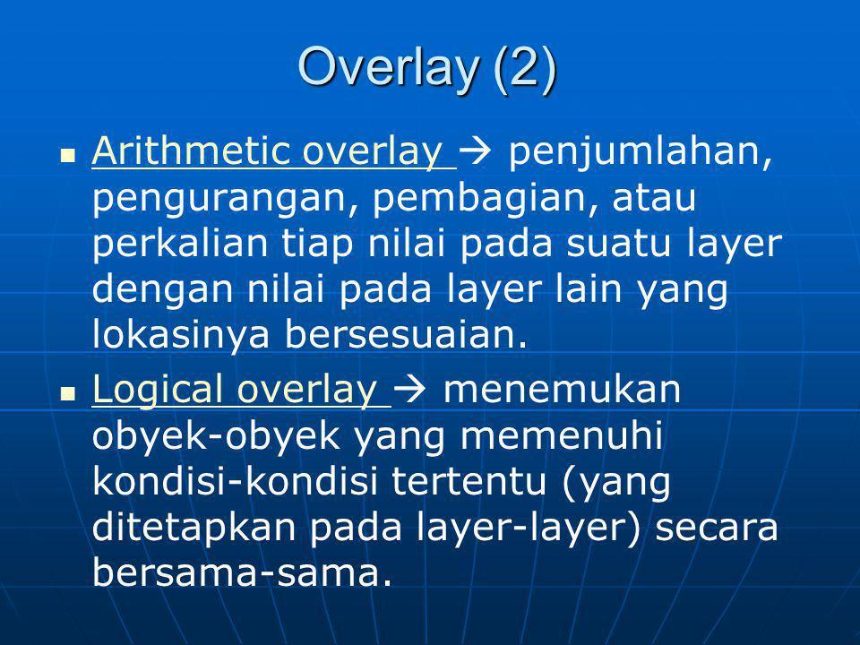 Overlay (2) Arithmetic overlay  penjumlahan, pengurangan, pembagian, atau perkalian tiap nilai pada suatu layer dengan nilai pada layer lain yang lok