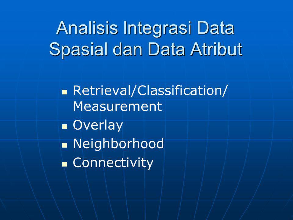 Retrieval/Classification/ Measurement Retrieval  memanggil data yang memenuhi criteria tertentu (tanpa modifikasi lokasi geografis atau membuat entiti spasial baru).
