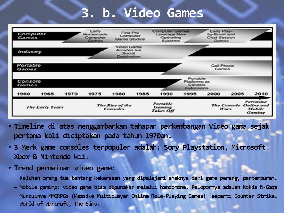 3. b. Video Games Timeline di atas menggambarkan tahapan perkembangan Video gama sejak pertama kali diciptakan pada tahun 1970an. 3 Merk game consoles