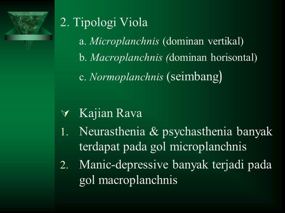 2. Tipologi Viola a. Microplanchnis (dominan vertikal) b. Macroplanchnis (dominan horisontal) c. Normoplanchnis (seimbang )  Kajian Rava 1. Neurasthe