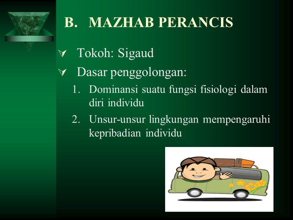 B. MAZHAB PERANCIS  Tokoh: Sigaud  Dasar penggolongan: 1.Dominansi suatu fungsi fisiologi dalam diri individu 2.Unsur-unsur lingkungan mempengaruhi