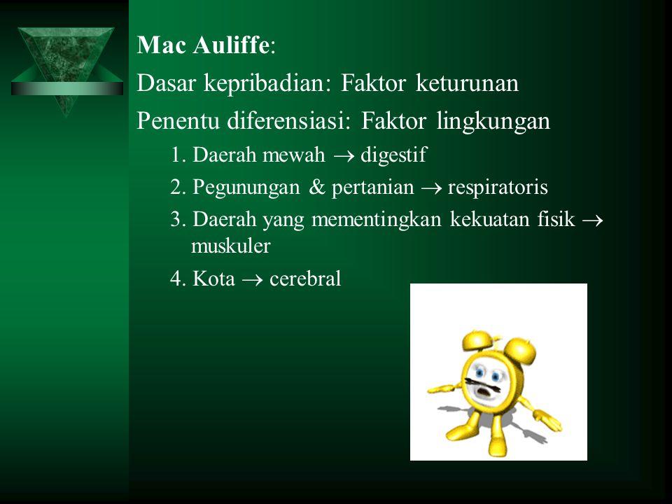 Mac Auliffe: Dasar kepribadian: Faktor keturunan Penentu diferensiasi: Faktor lingkungan 1. Daerah mewah  digestif 2. Pegunungan & pertanian  respir