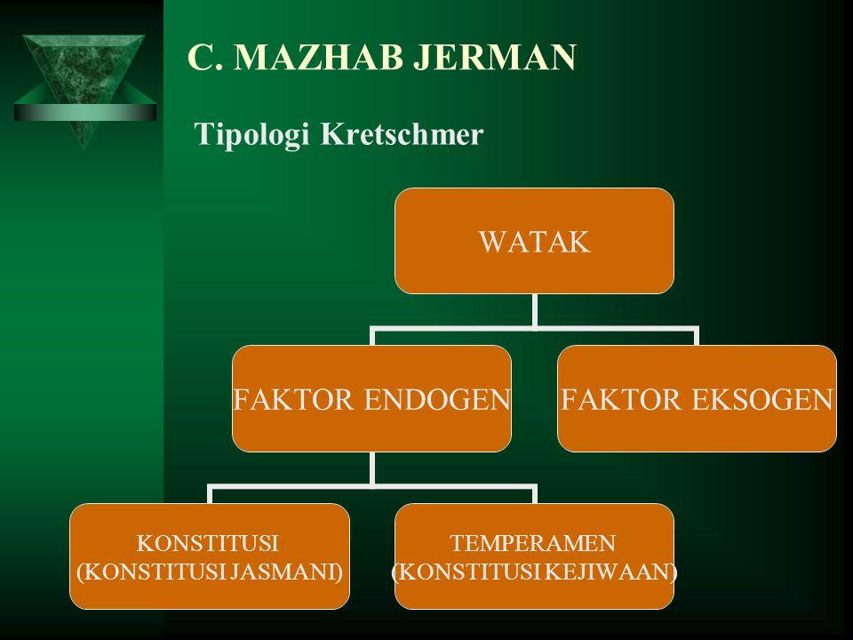 C. MAZHAB JERMAN Tipologi Kretschmer WATAK FAKTOR ENDOGEN KONSTITUSI (KONSTITUSI JASMANI) TEMPERAMEN (KONSTITUSI KEJIWAAN) FAKTOR EKSOGEN