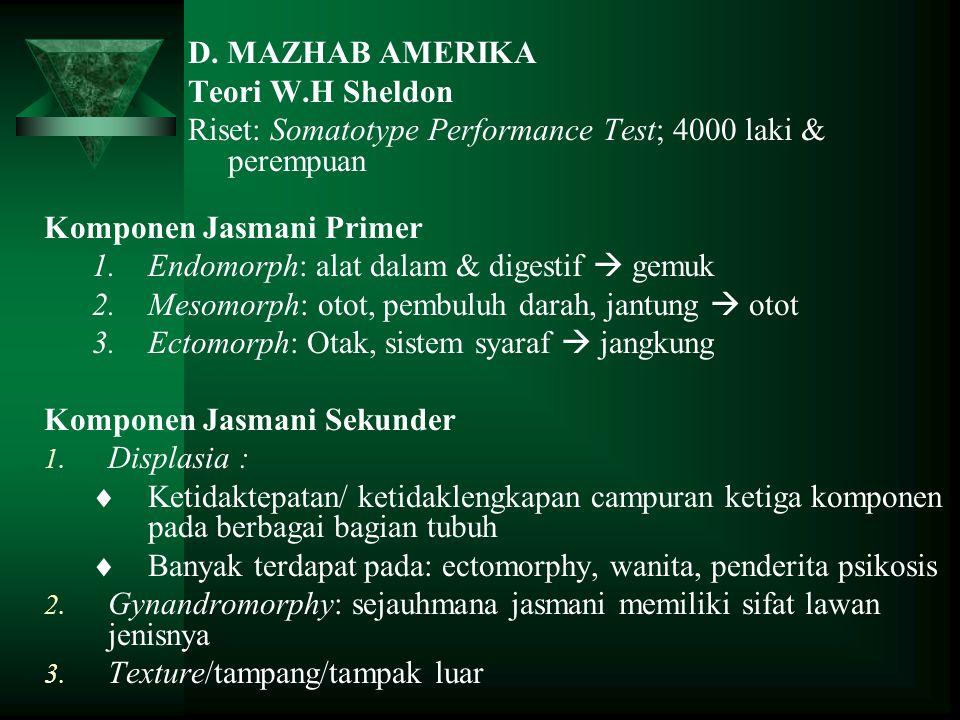 D. MAZHAB AMERIKA Teori W.H Sheldon Riset: Somatotype Performance Test; 4000 laki & perempuan Komponen Jasmani Primer 1.Endomorph: alat dalam & digest