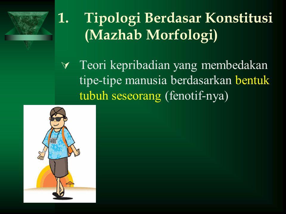 1.Tipologi Berdasar Konstitusi (Mazhab Morfologi)  Teori kepribadian yang membedakan tipe-tipe manusia berdasarkan bentuk tubuh seseorang (fenotif-ny