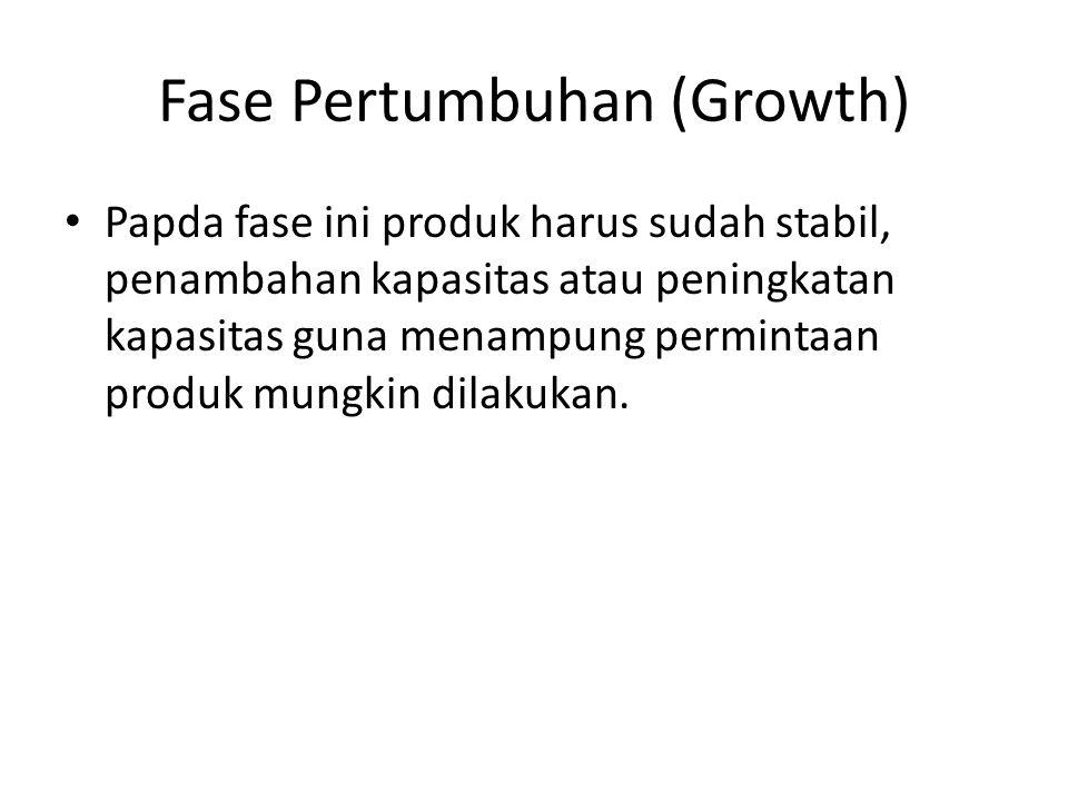 Fase Pertumbuhan (Growth) Papda fase ini produk harus sudah stabil, penambahan kapasitas atau peningkatan kapasitas guna menampung permintaan produk m