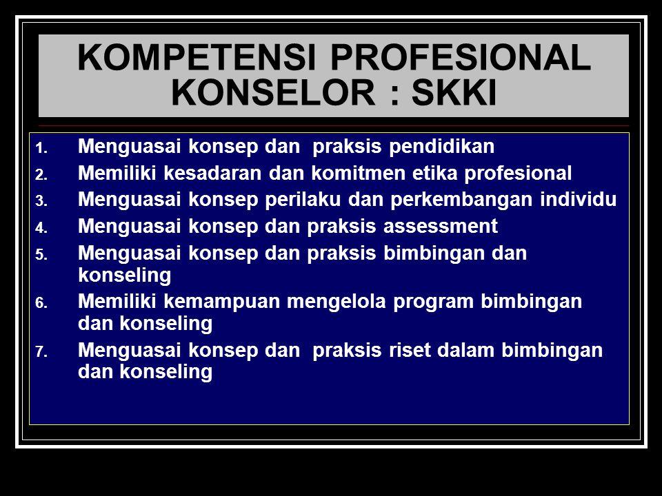 KOMPETENSI PROFESIONAL KONSELOR : SKKI 1. Menguasai konsep dan praksis pendidikan 2. Memiliki kesadaran dan komitmen etika profesional 3. Menguasai ko