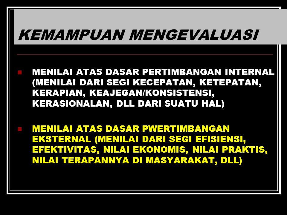 KEMAMPUAN MENGEVALUASI MENILAI ATAS DASAR PERTIMBANGAN INTERNAL (MENILAI DARI SEGI KECEPATAN, KETEPATAN, KERAPIAN, KEAJEGAN/KONSISTENSI, KERASIONALAN, DLL DARI SUATU HAL) MENILAI ATAS DASAR PWERTIMBANGAN EKSTERNAL (MENILAI DARI SEGI EFISIENSI, EFEKTIVITAS, NILAI EKONOMIS, NILAI PRAKTIS, NILAI TERAPANNYA DI MASYARAKAT, DLL)