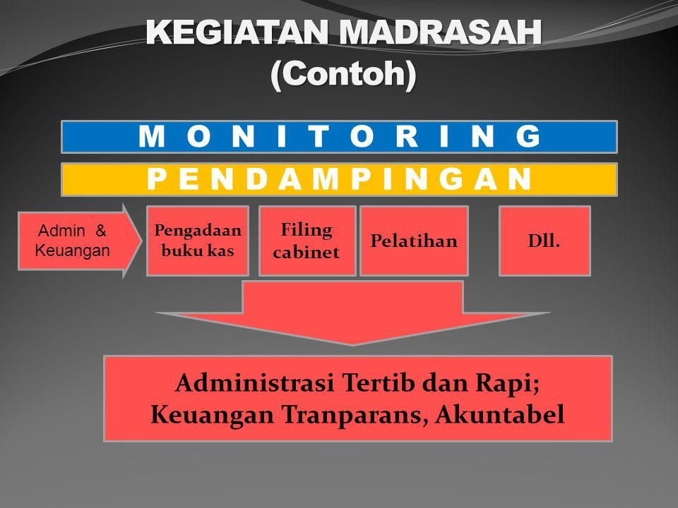 KEGIATAN MADRASAH (Contoh) M O N I T O R I N G P E N D A M P I N G A N Pengadaan buku kas Pelatihan Filing cabinet Admin & Keuangan Administrasi Terti