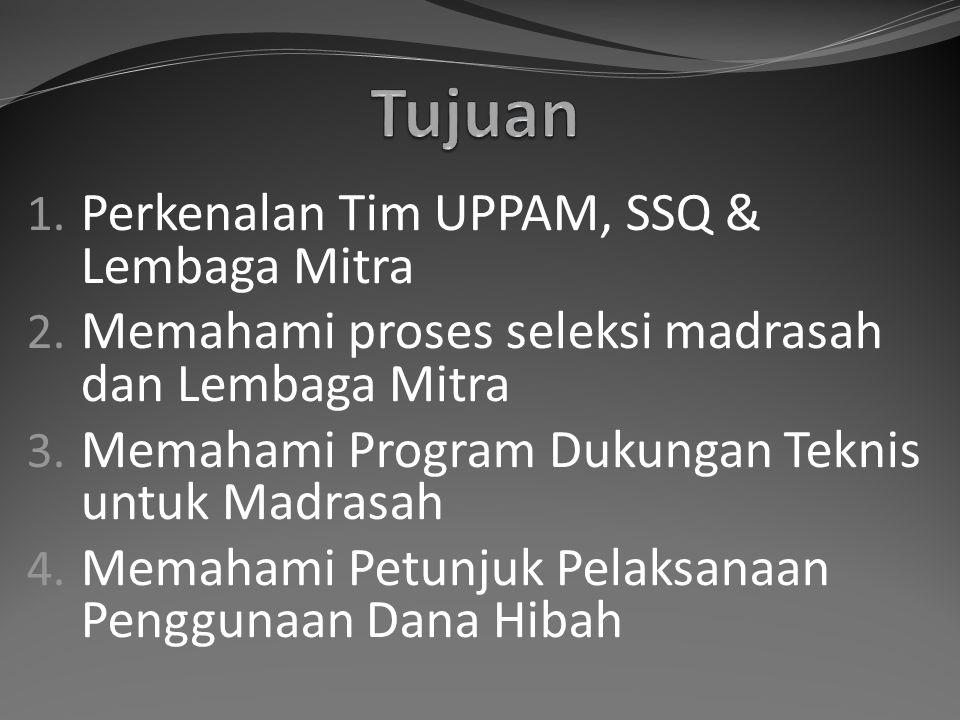 1. Perkenalan Tim UPPAM, SSQ & Lembaga Mitra 2. Memahami proses seleksi madrasah dan Lembaga Mitra 3. Memahami Program Dukungan Teknis untuk Madrasah