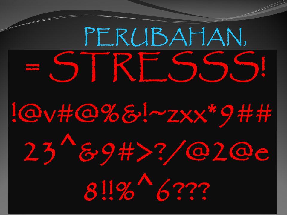 PERUBAHAN, perlukah ? bagaimana Mulai dari mana Kapan Modal Siapa Strategi Target? APA saja Konflik = STRESSS! !@v#@%&!~zxx*9## 23^&9#>?/@2@e 8!!%^6??