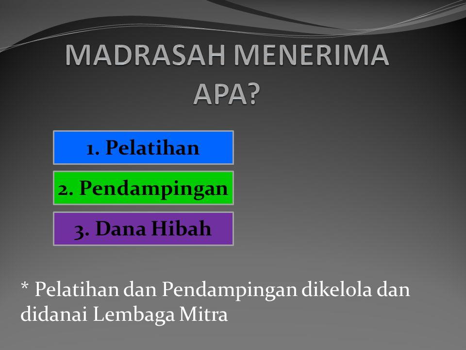 Jenis pelatihan: 1.Peningkatan Madrasah Efektif 2.