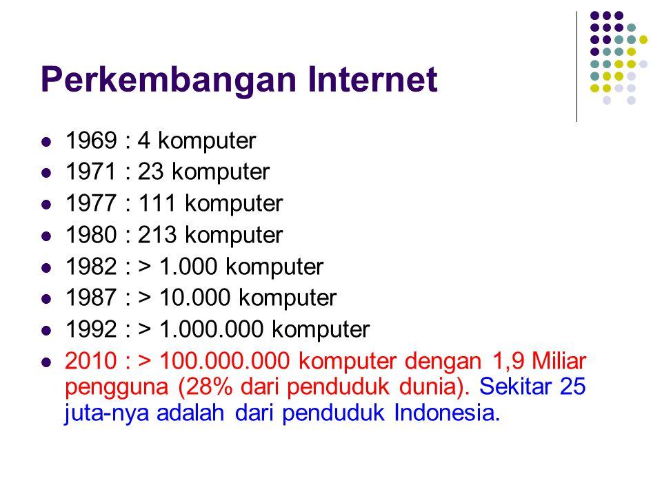 Perkembangan Internet 1969 : 4 komputer 1971 : 23 komputer 1977 : 111 komputer 1980 : 213 komputer 1982 : > 1.000 komputer 1987 : > 10.000 komputer 19