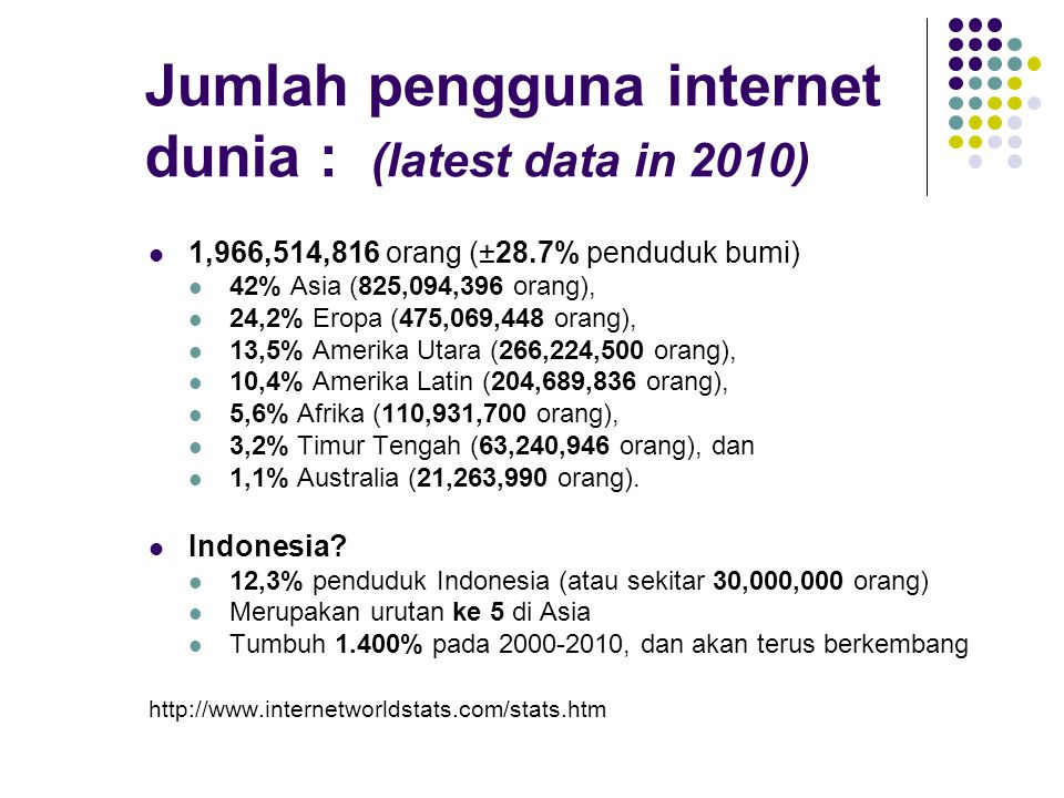 Jumlah pengguna internet dunia : (latest data in 2010) 1,966,514,816 orang (±28.7% penduduk bumi) 42% Asia (825,094,396 orang), 24,2% Eropa (475,069,4