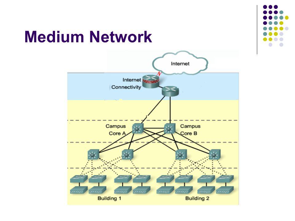 Medium Network