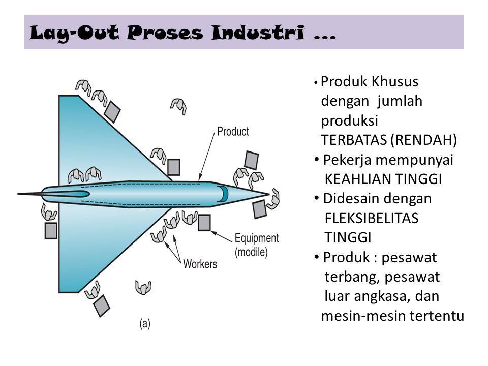 Lay-Out Proses Industri … Produk Khusus dengan jumlah produksi TERBATAS (RENDAH) Pekerja mempunyai KEAHLIAN TINGGI Didesain dengan FLEKSIBELITAS TINGGI Produk : pesawat terbang, pesawat luar angkasa, dan mesin-mesin tertentu