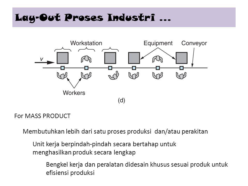 Lay-Out Proses Industri … For MASS PRODUCT Membutuhkan lebih dari satu proses produksi dan/atau perakitan Unit kerja berpindah-pindah secara bertahap untuk menghasilkan produk secara lengkap Bengkel kerja dan peralatan didesain khusus sesuai produk untuk efisiensi produksi