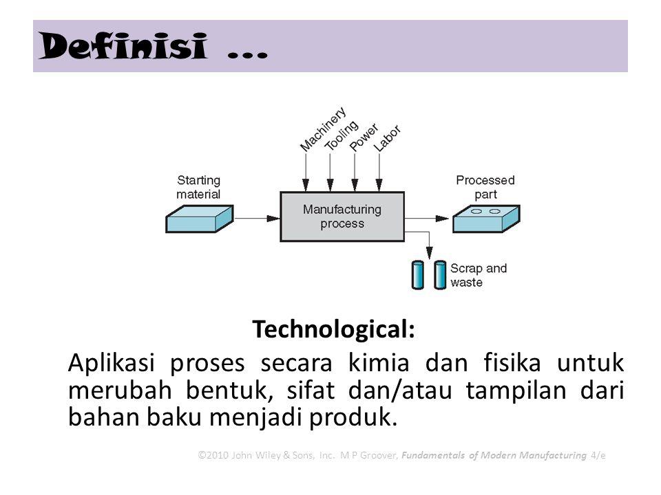Definisi … Technological: Aplikasi proses secara kimia dan fisika untuk merubah bentuk, sifat dan/atau tampilan dari bahan baku menjadi produk.