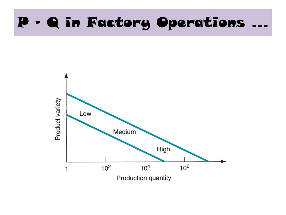 Lean production and Six Sigma Globalization and outsourcing Environmentally conscious manufacturing Micro-fabrication and Nanotechnology Trends dalam Industri …