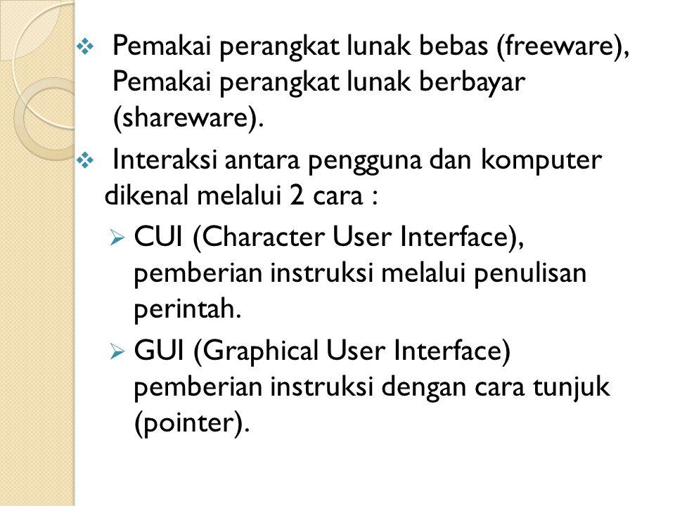  Pemakai perangkat lunak bebas (freeware), Pemakai perangkat lunak berbayar (shareware).