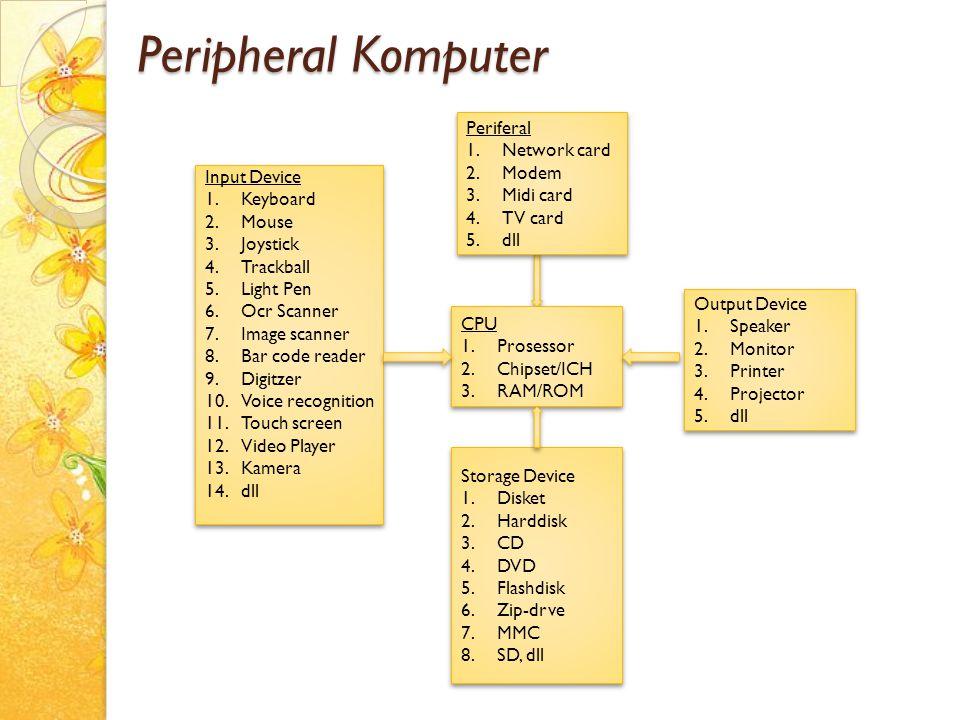 Peripheral Komputer Input Device 1.Keyboard 2.Mouse 3.Joystick 4.Trackball 5.Light Pen 6.Ocr Scanner 7.Image scanner 8.Bar code reader 9.Digitzer 10.V